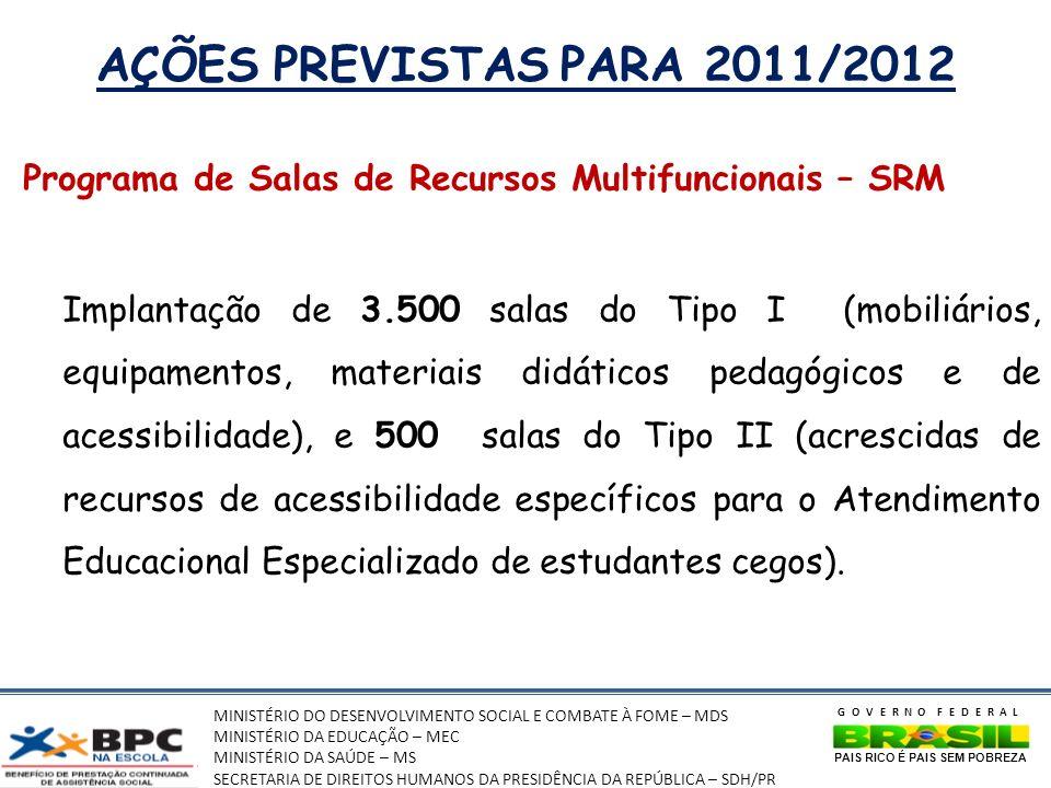 AÇÕES PREVISTAS PARA 2011/2012 Programa de Salas de Recursos Multifuncionais – SRM.