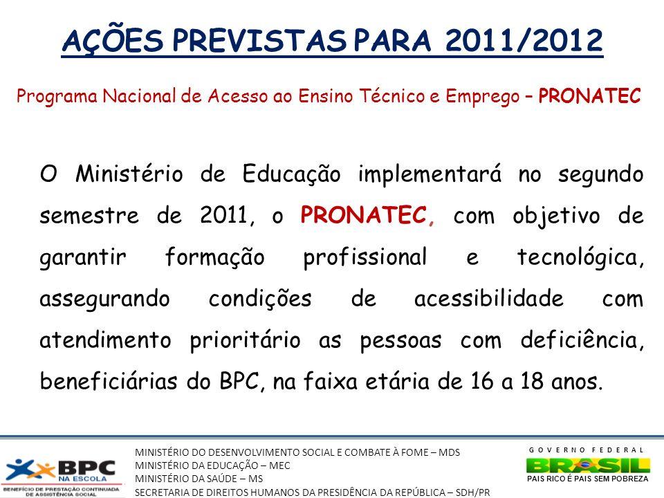 AÇÕES PREVISTAS PARA 2011/2012 Programa Nacional de Acesso ao Ensino Técnico e Emprego – PRONATEC.