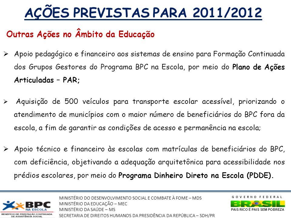 AÇÕES PREVISTAS PARA 2011/2012 Outras Ações no Âmbito da Educação