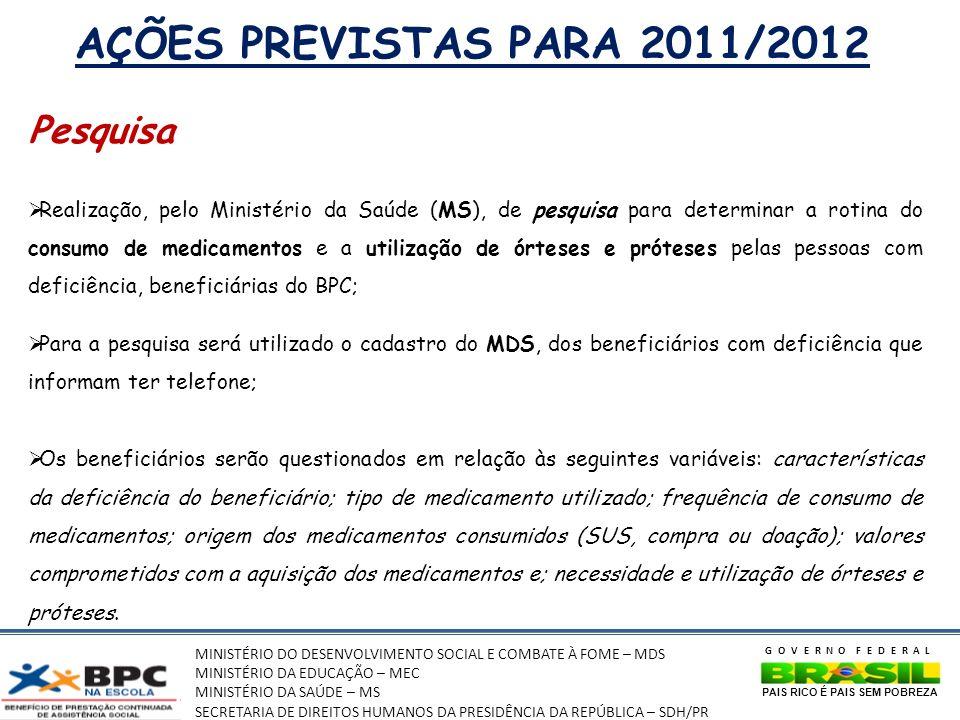 AÇÕES PREVISTAS PARA 2011/2012 Pesquisa