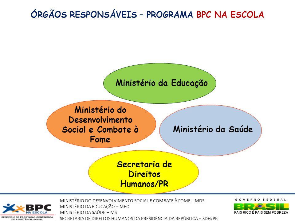 ÓRGÃOS RESPONSÁVEIS – PROGRAMA BPC NA ESCOLA