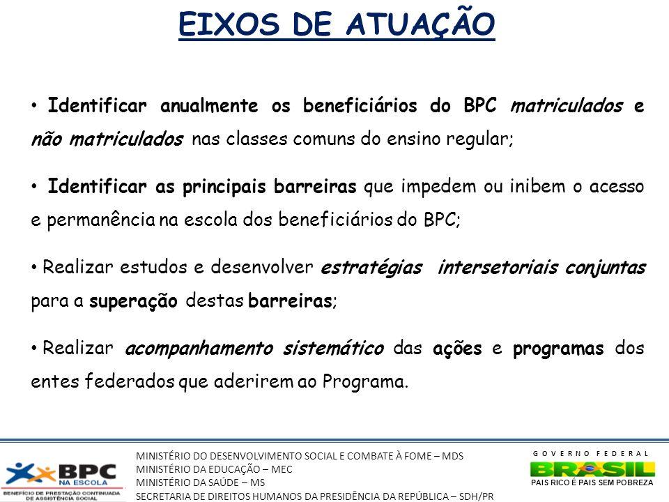 EIXOS DE ATUAÇÃO Identificar anualmente os beneficiários do BPC matriculados e não matriculados nas classes comuns do ensino regular;