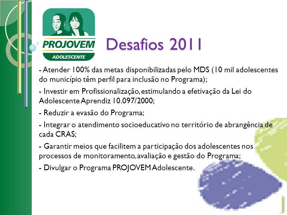 Desafios 2011 - Atender 100% das metas disponibilizadas pelo MDS (10 mil adolescentes do município têm perfil para inclusão no Programa);