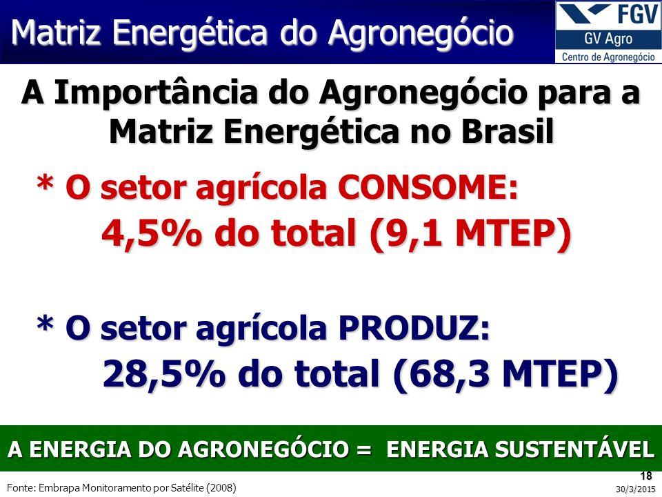 A ENERGIA DO AGRONEGÓCIO = ENERGIA SUSTENTÁVEL