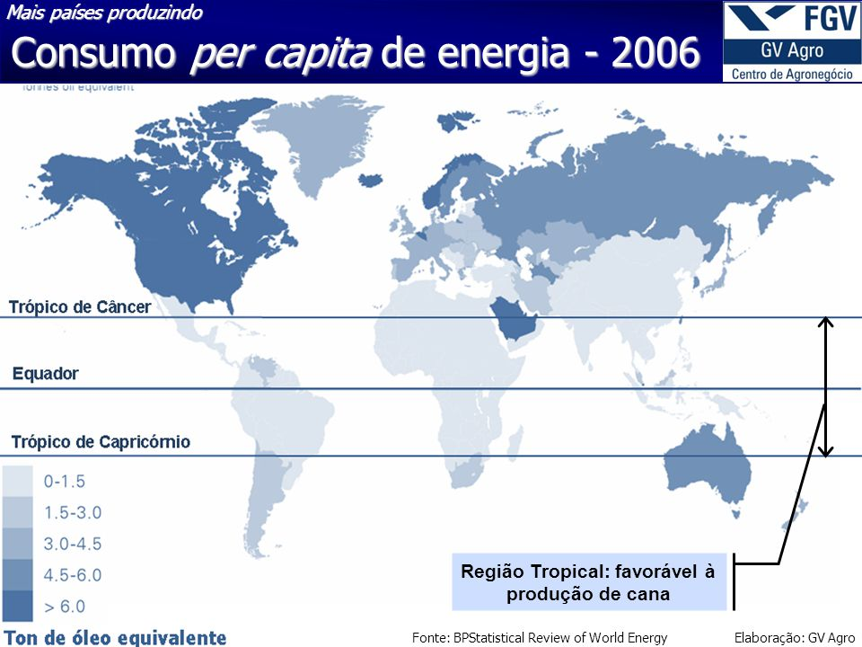 Região Tropical: favorável à produção de cana