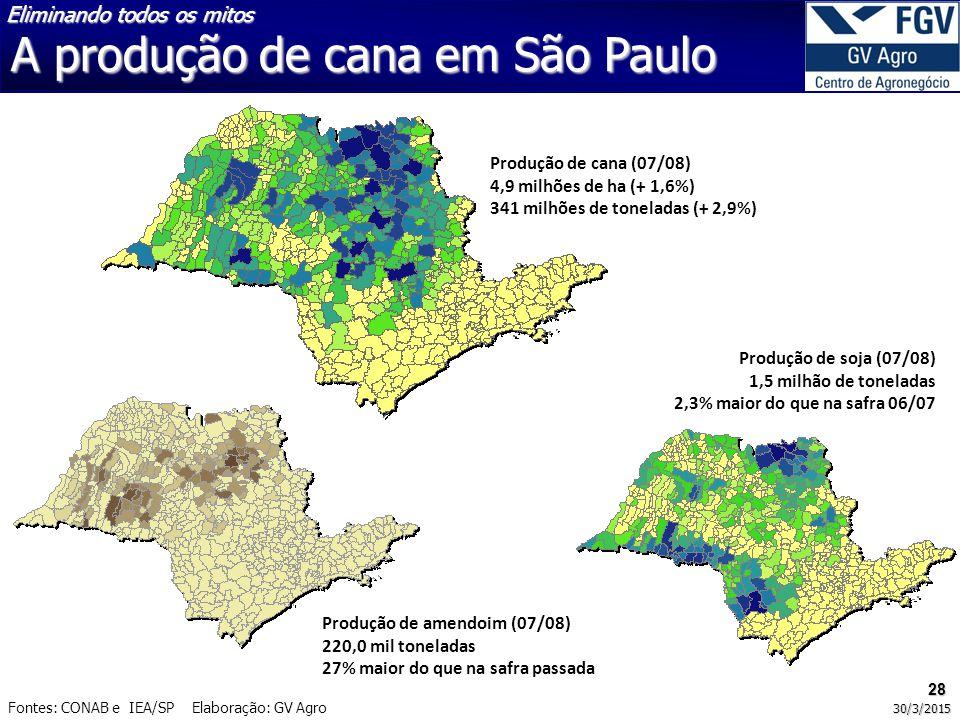 A produção de cana em São Paulo