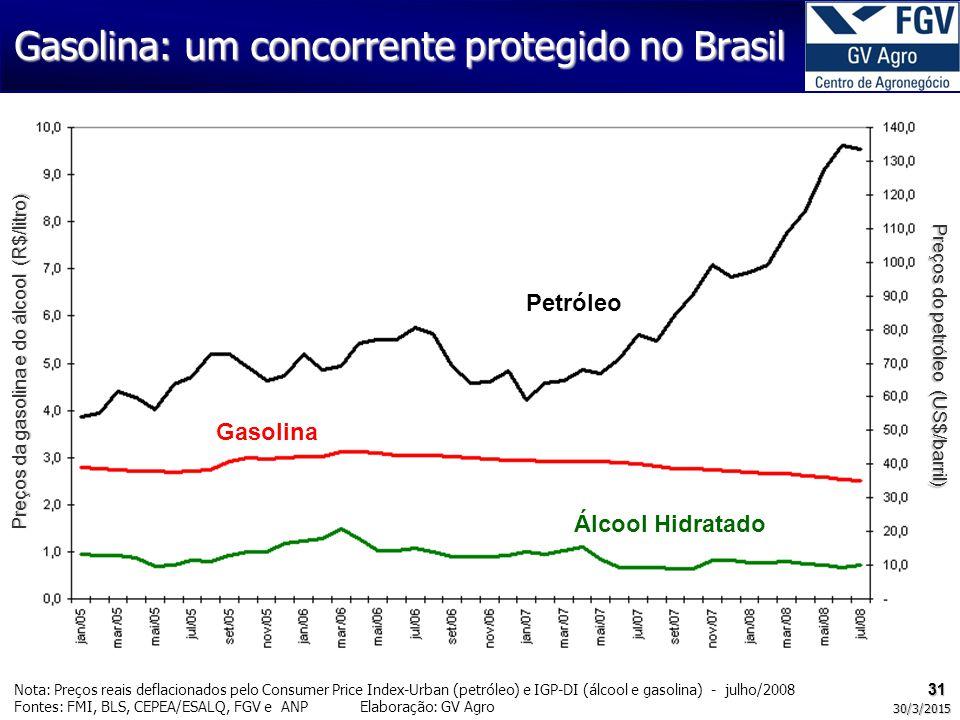 Gasolina: um concorrente protegido no Brasil