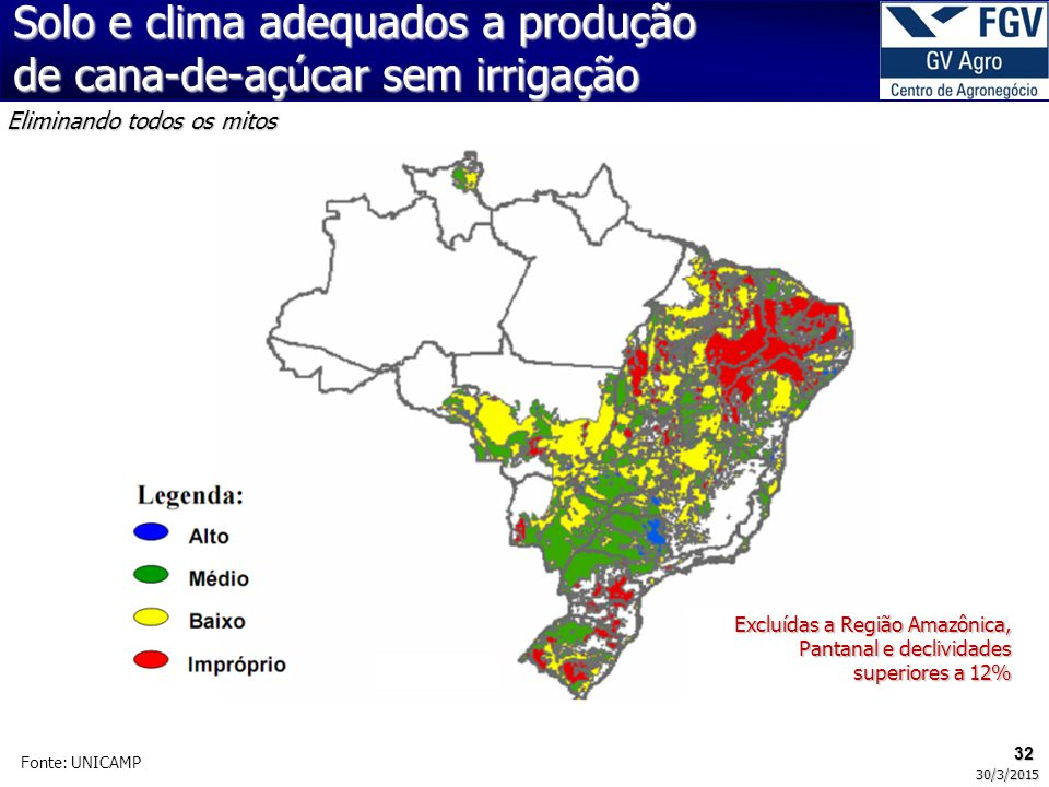 Solo e clima adequados a produção de cana-de-açúcar sem irrigação