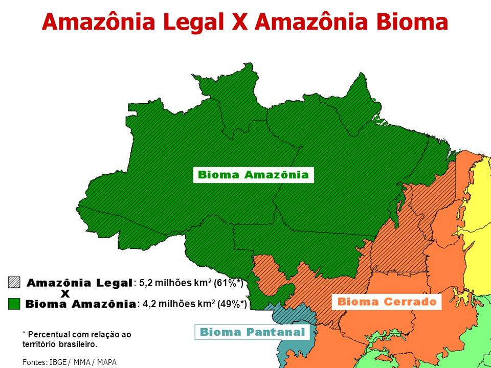 Amazônia Legal X Amazônia Bioma