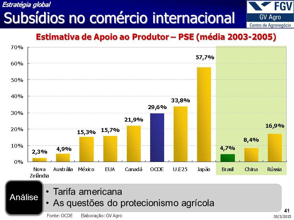 Estimativa de Apoio ao Produtor – PSE (média 2003-2005)