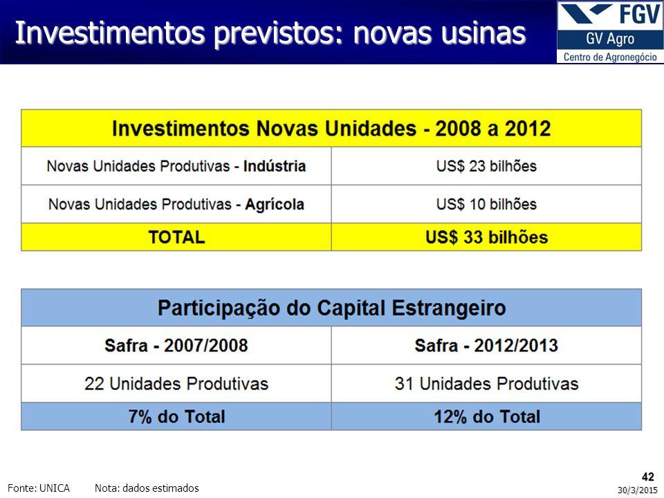 Investimentos previstos: novas usinas