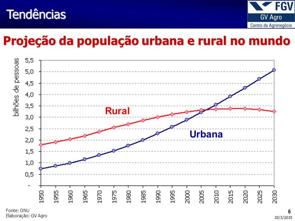 Tendências Projeção da população urbana e rural no mundo Rural Urbana