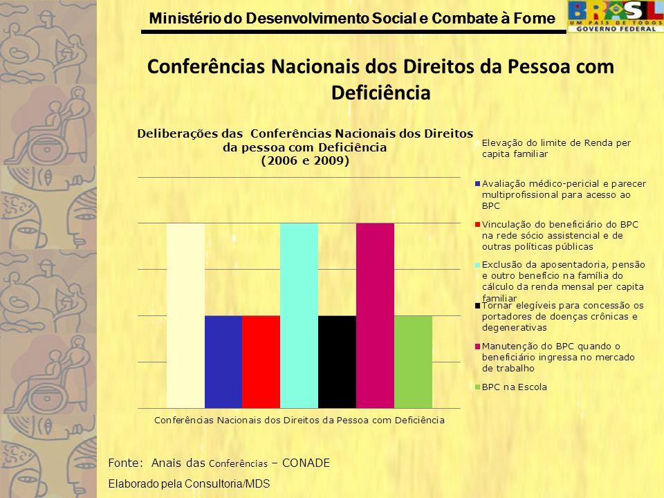 Conferências Nacionais dos Direitos da Pessoa com Deficiência