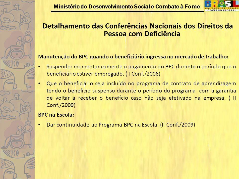 Detalhamento das Conferências Nacionais dos Direitos da Pessoa com Deficiência