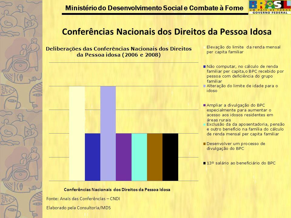 Conferências Nacionais dos Direitos da Pessoa Idosa