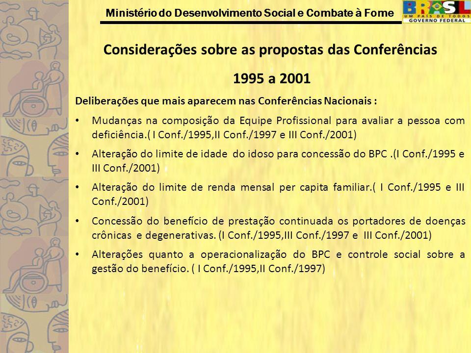 Considerações sobre as propostas das Conferências 1995 a 2001
