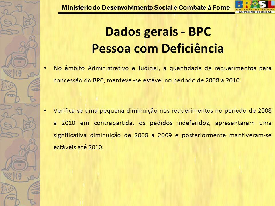 Dados gerais - BPC Pessoa com Deficiência