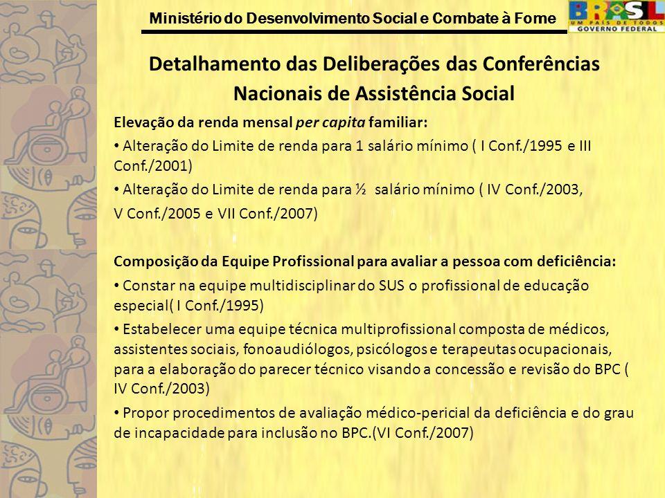 Detalhamento das Deliberações das Conferências Nacionais de Assistência Social