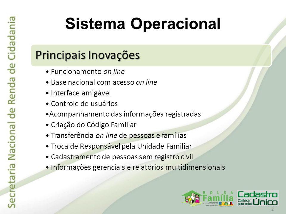 Sistema Operacional Principais Inovações Funcionamento on line