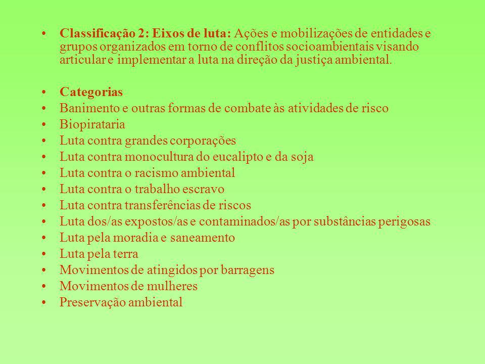 Classificação 2: Eixos de luta: Ações e mobilizações de entidades e grupos organizados em torno de conflitos socioambientais visando articular e implementar a luta na direção da justiça ambiental.