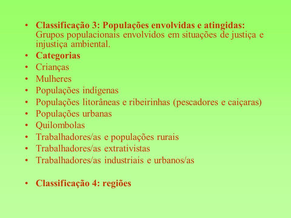 Classificação 3: Populações envolvidas e atingidas: Grupos populacionais envolvidos em situações de justiça e injustiça ambiental.