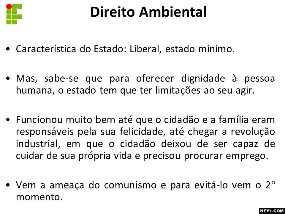 Direito Ambiental Característica do Estado: Liberal, estado mínimo.