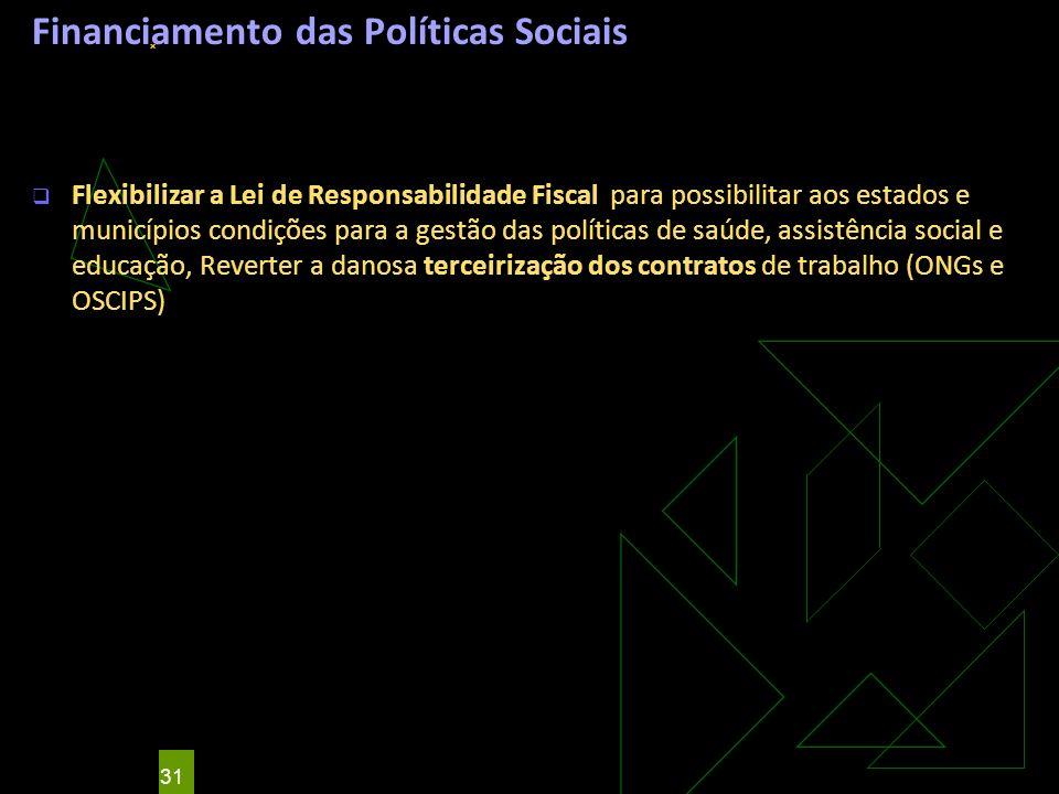 Financiamento das Políticas Sociais