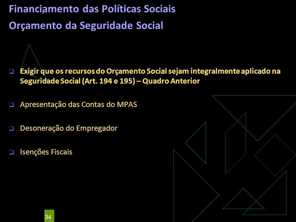 Financiamento das Políticas Sociais Orçamento da Seguridade Social