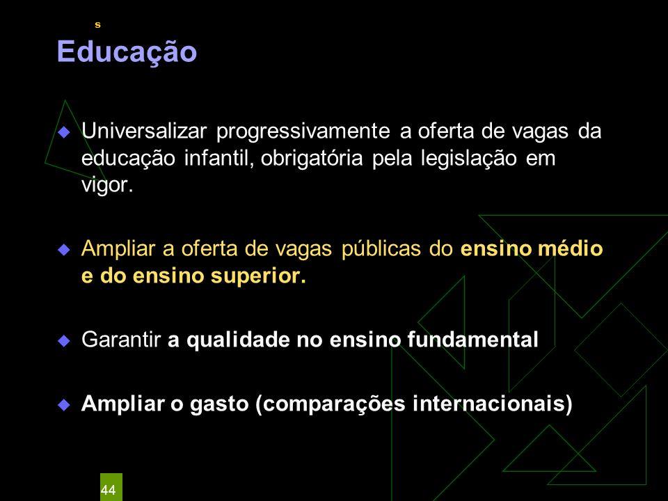 s Educação. Universalizar progressivamente a oferta de vagas da educação infantil, obrigatória pela legislação em vigor.