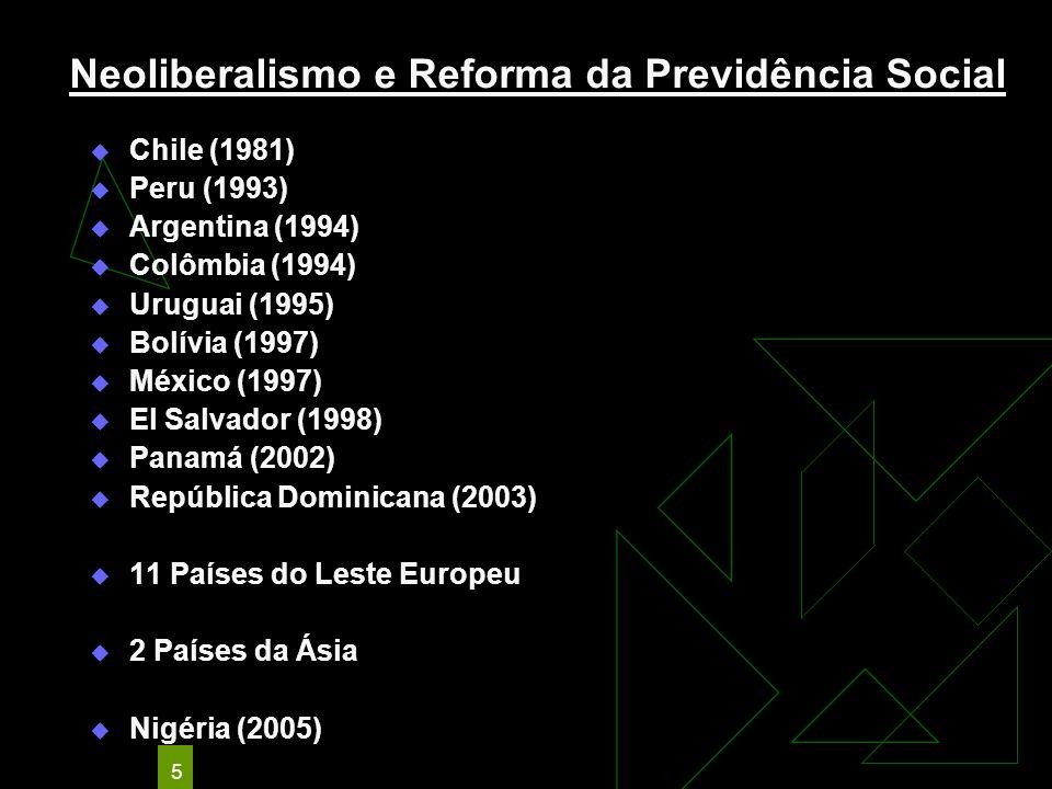 Neoliberalismo e Reforma da Previdência Social
