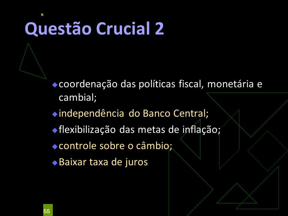 s Questão Crucial 2. coordenação das políticas fiscal, monetária e cambial; independência do Banco Central;
