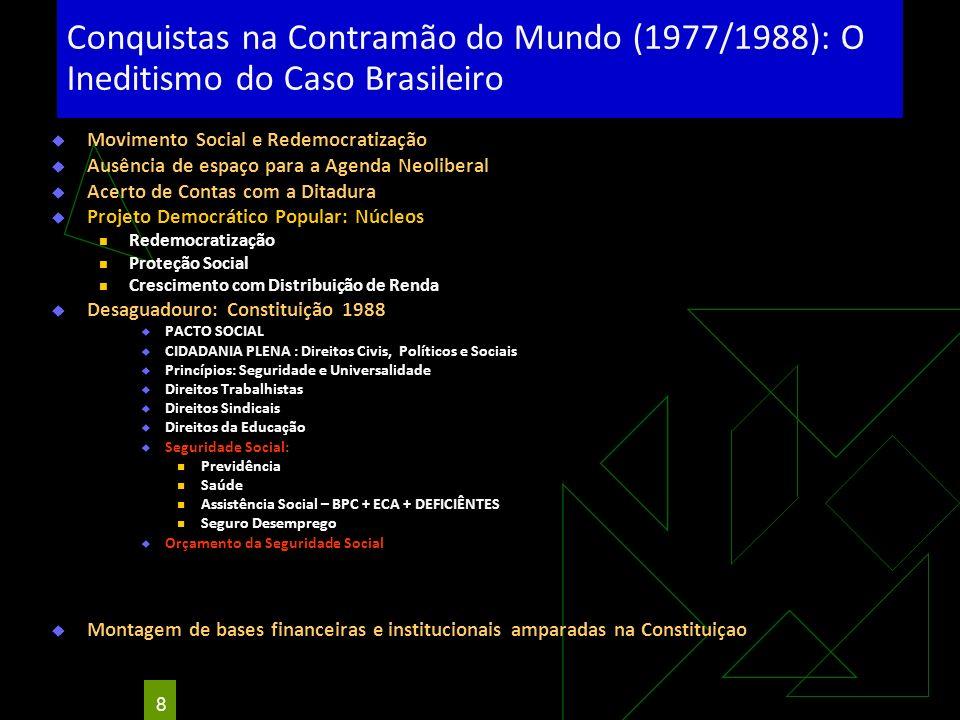 Conquistas na Contramão do Mundo (1977/1988): O Ineditismo do Caso Brasileiro
