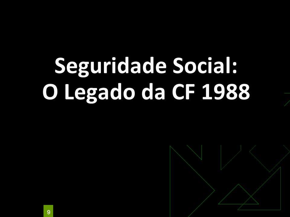 Seguridade Social: O Legado da CF 1988