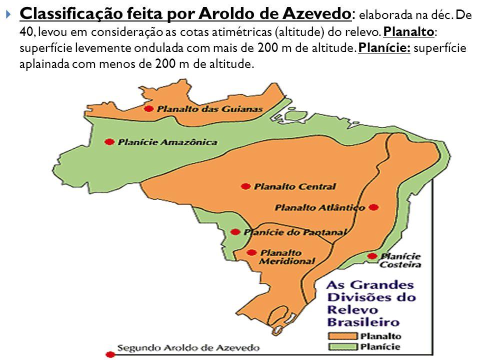 Classificação feita por Aroldo de Azevedo: elaborada na déc