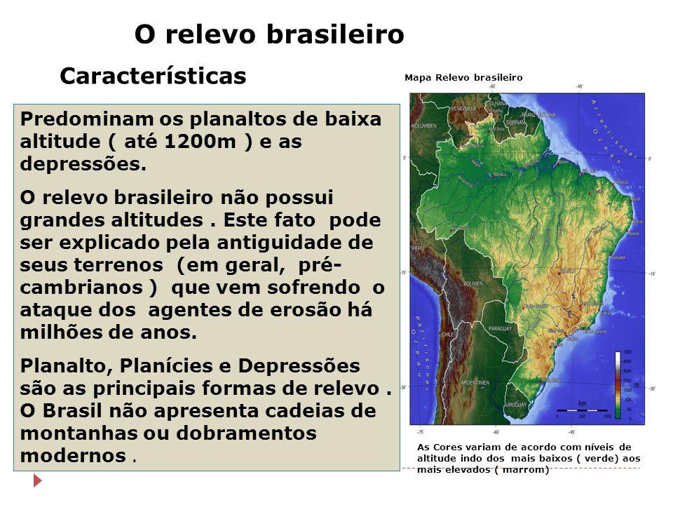 O relevo brasileiro Características