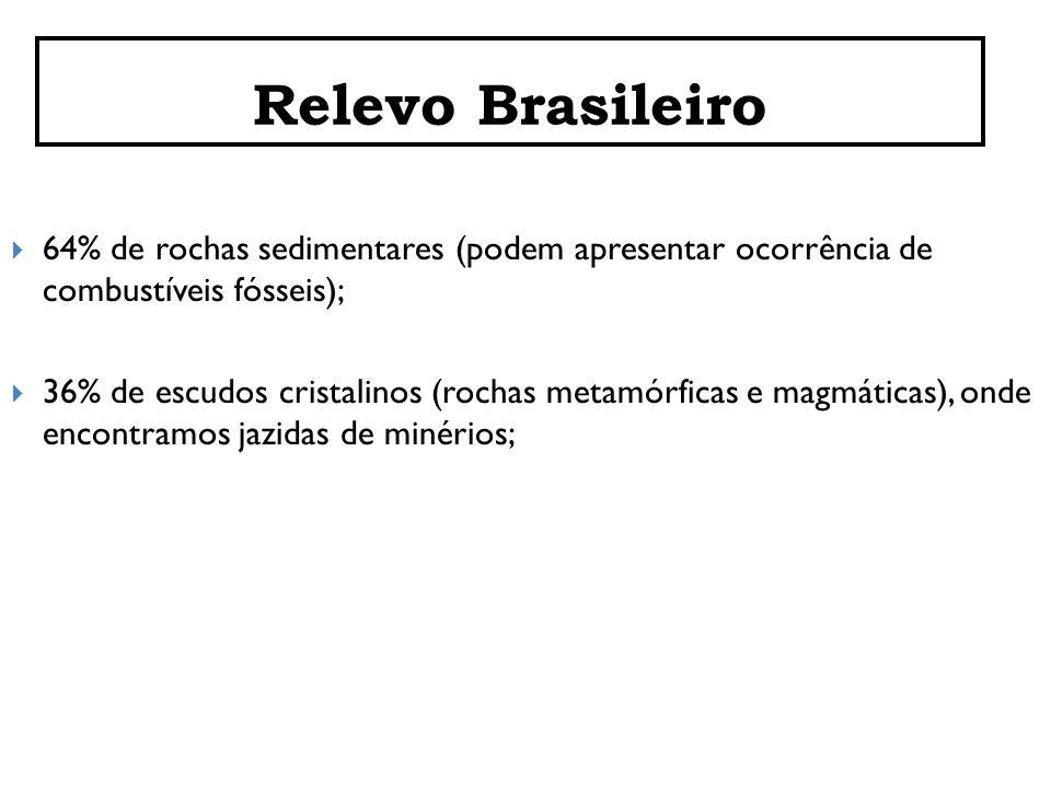 Relevo Brasileiro 64% de rochas sedimentares (podem apresentar ocorrência de combustíveis fósseis);