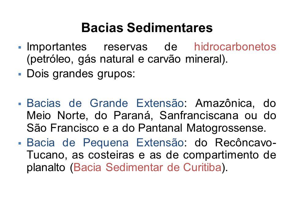 Bacias Sedimentares Importantes reservas de hidrocarbonetos (petróleo, gás natural e carvão mineral).