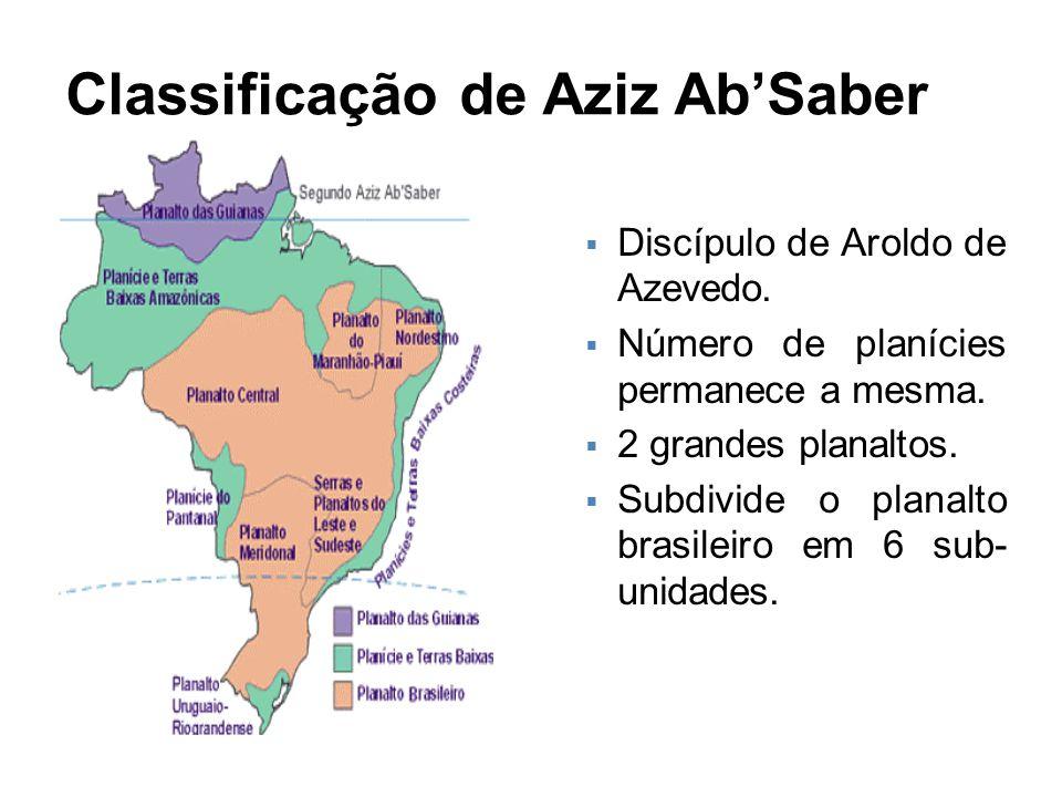 Classificação de Aziz Ab'Saber