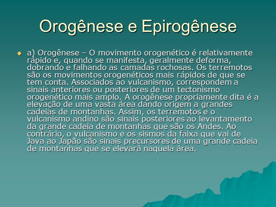 Orogênese e Epirogênese