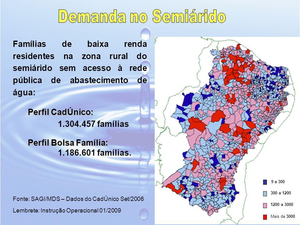 Perfil Bolsa Família: 1.186.601 famílias.
