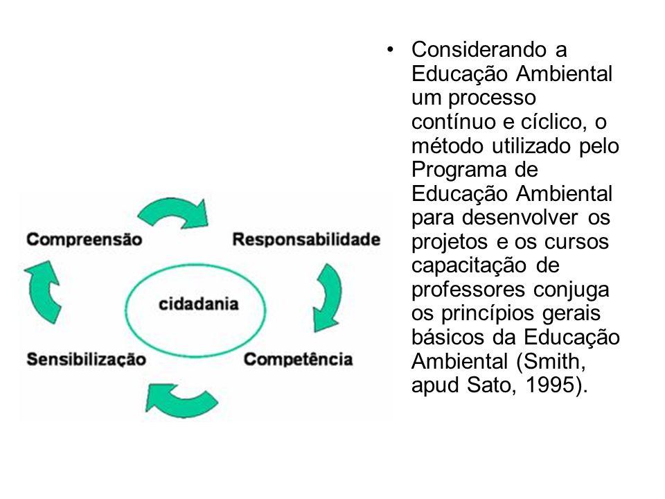 Considerando a Educação Ambiental um processo contínuo e cíclico, o método utilizado pelo Programa de Educação Ambiental para desenvolver os projetos e os cursos capacitação de professores conjuga os princípios gerais básicos da Educação Ambiental (Smith, apud Sato, 1995).