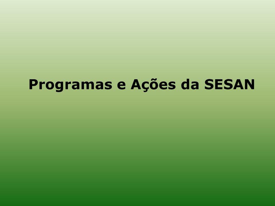 Programas e Ações da SESAN