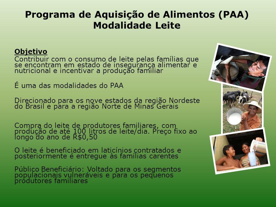 Programa de Aquisição de Alimentos (PAA) Modalidade Leite