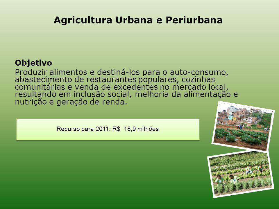 Agricultura Urbana e Periurbana