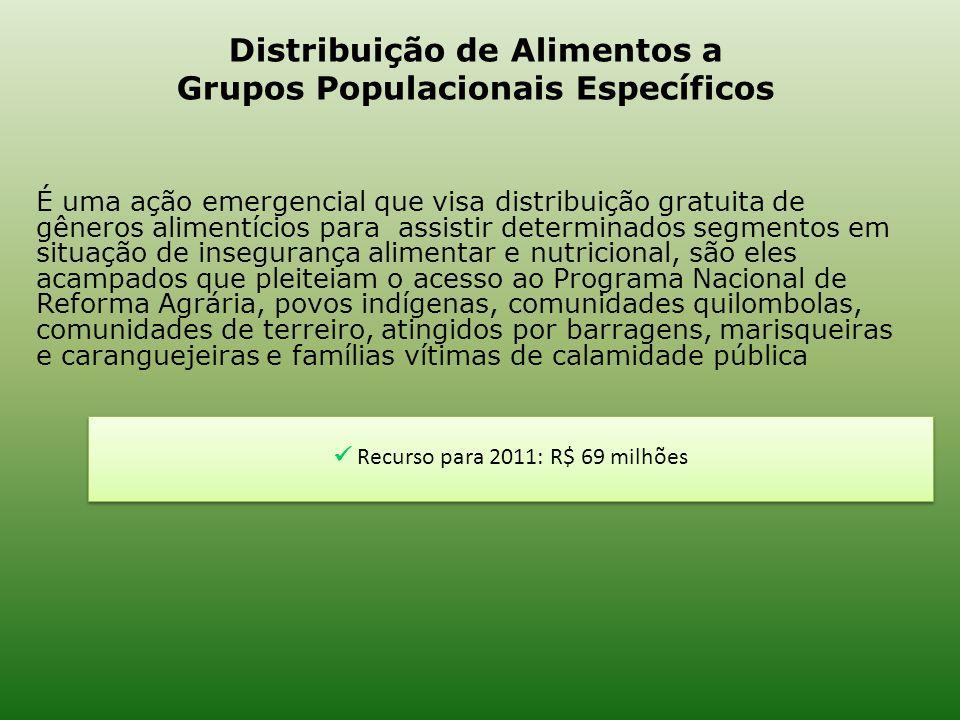 Distribuição de Alimentos a Grupos Populacionais Específicos