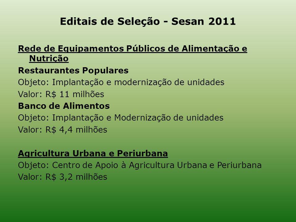 Editais de Seleção - Sesan 2011