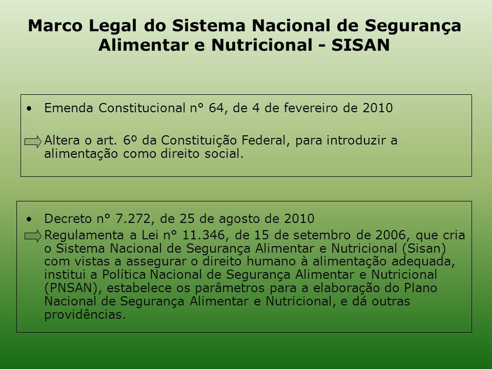 Marco Legal do Sistema Nacional de Segurança Alimentar e Nutricional - SISAN
