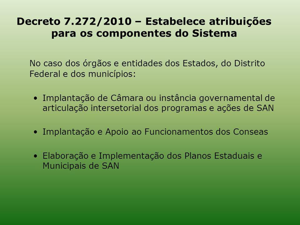 Decreto 7.272/2010 – Estabelece atribuições para os componentes do Sistema