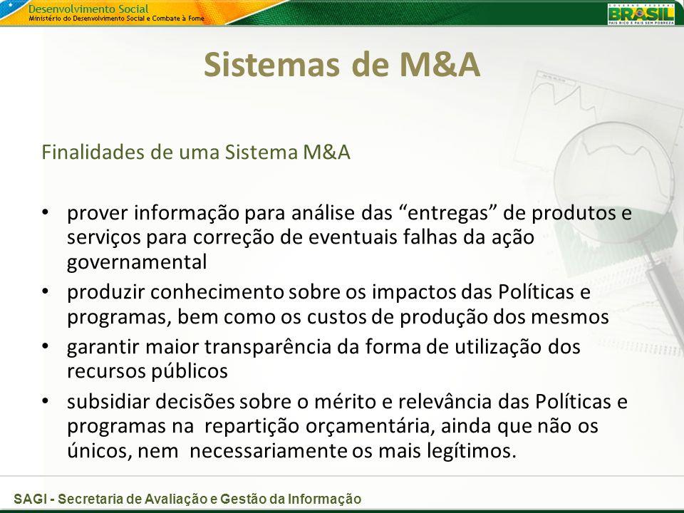 Sistemas de M&A Finalidades de uma Sistema M&A