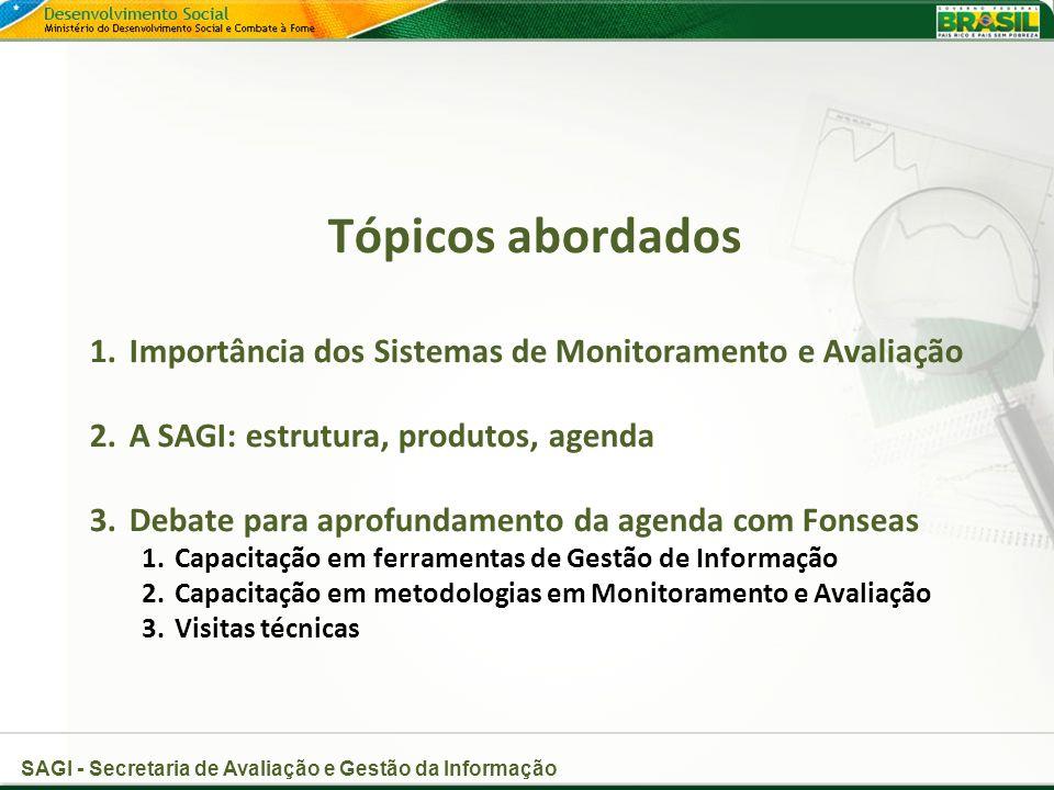 Tópicos abordados Importância dos Sistemas de Monitoramento e Avaliação. A SAGI: estrutura, produtos, agenda.